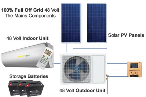 100 Off Grid 48 Dc Inverter Solar Air Conditioner